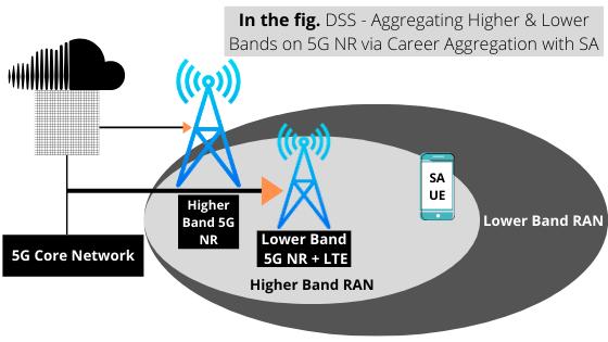 DSS Deployment Diagram